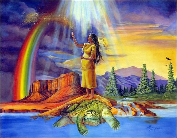 kreacionizam
